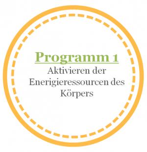 Programm 1: Aktivieren der Enerigieressourcen des Körpers mit Coral Club Produkten (nach Olga Butakova)